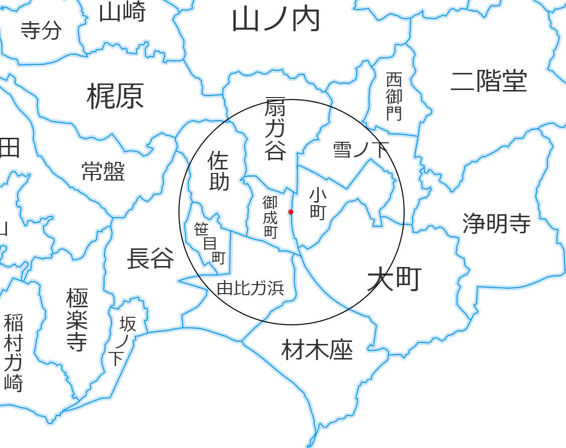 鎌倉の地名